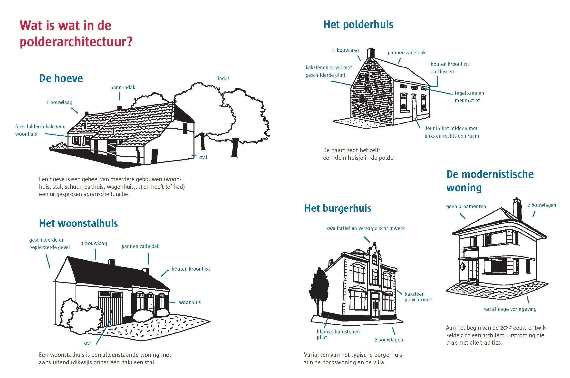 thumb_wandel_en_fietsbrochure_pagina4_bouwstijlen.jpg